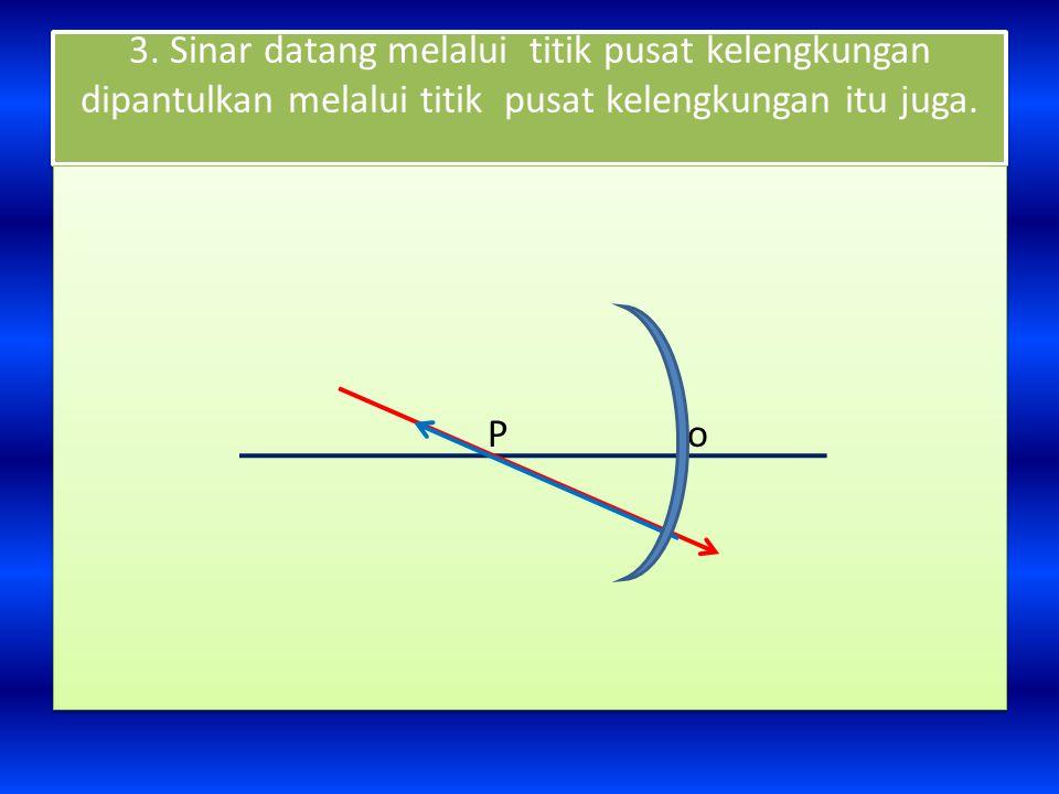3. Sinar datang melalui titik pusat kelengkungan dipantulkan melalui titik pusat kelengkungan itu juga. P o