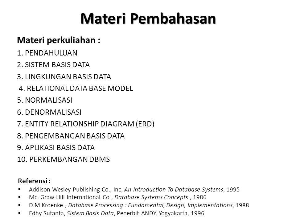 Materi Pembahasan Materi perkuliahan : 1. PENDAHULUAN 2. SISTEM BASIS DATA 3. LINGKUNGAN BASIS DATA 4. RELATIONAL DATA BASE MODEL 5. NORMALISASI 6. DE