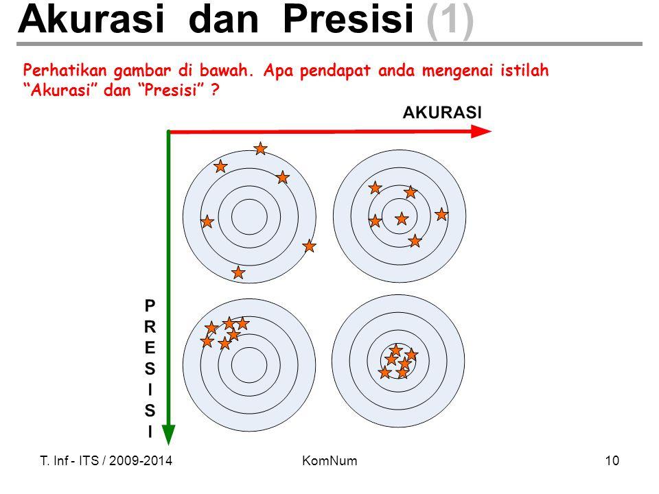 """T. Inf - ITS / 2009-2014KomNum10 Akurasi dan Presisi (1) Perhatikan gambar di bawah. Apa pendapat anda mengenai istilah """"Akurasi"""" dan """"Presisi"""" ?"""