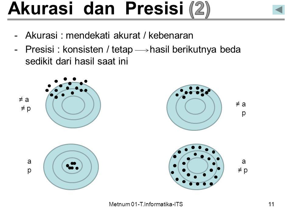Metnum 01-T.Informatika-ITS11 -Akurasi : mendekati akurat / kebenaran -Presisi : konsisten / tetap hasil berikutnya beda sedikit dari hasil saat ini 1