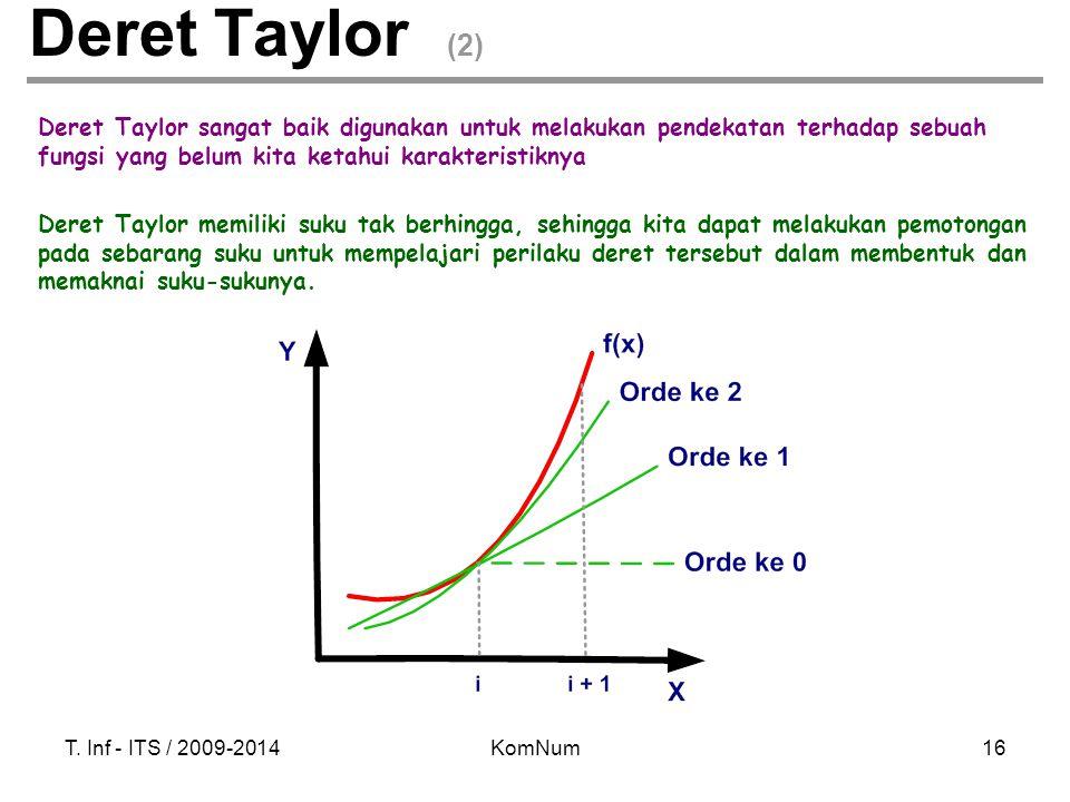 T. Inf - ITS / 2009-2014KomNum16 Deret Taylor sangat baik digunakan untuk melakukan pendekatan terhadap sebuah fungsi yang belum kita ketahui karakter