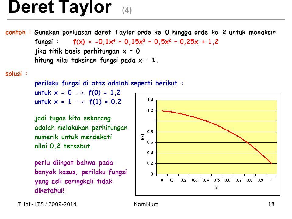 T. Inf - ITS / 2009-2014KomNum18 contoh : Gunakan perluasan deret Taylor orde ke-0 hingga orde ke-2 untuk menaksir fungsi : f(x) = -0,1x 4 – 0,15x 3 –