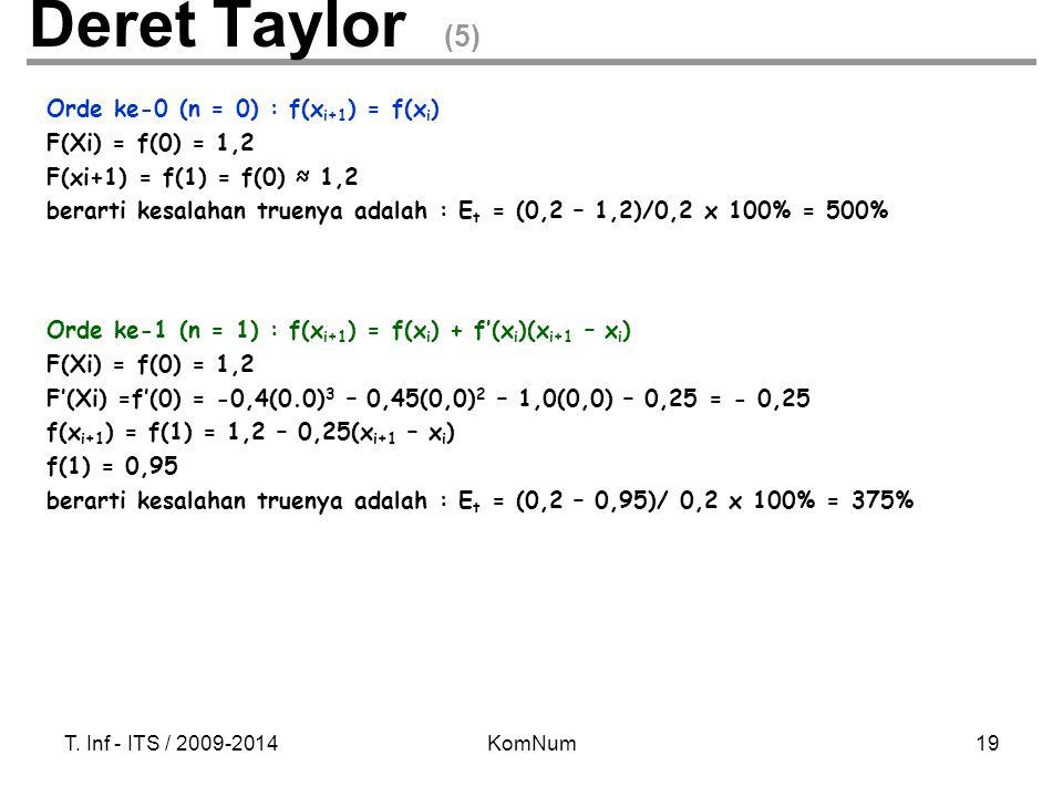 T. Inf - ITS / 2009-2014KomNum19 Orde ke-0 (n = 0) : f(x i+1 ) = f(x i ) F(Xi) = f(0) = 1,2 F(xi+1) = f(1) = f(0) ≈ 1,2 berarti kesalahan truenya adal