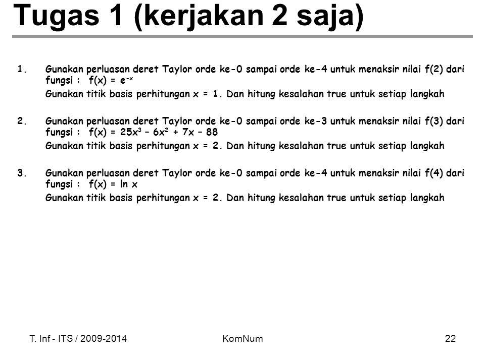 T. Inf - ITS / 2009-2014KomNum22 1. Gunakan perluasan deret Taylor orde ke-0 sampai orde ke-4 untuk menaksir nilai f(2) dari fungsi : f(x) = e -x Guna