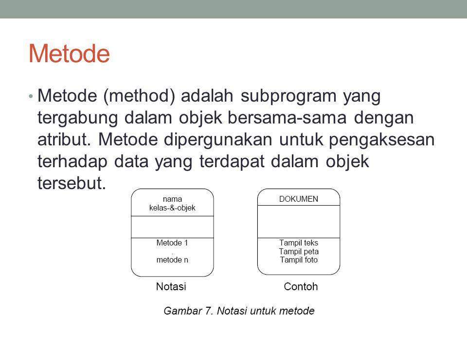 Metode Metode (method) adalah subprogram yang tergabung dalam objek bersama-sama dengan atribut. Metode dipergunakan untuk pengaksesan terhadap data y