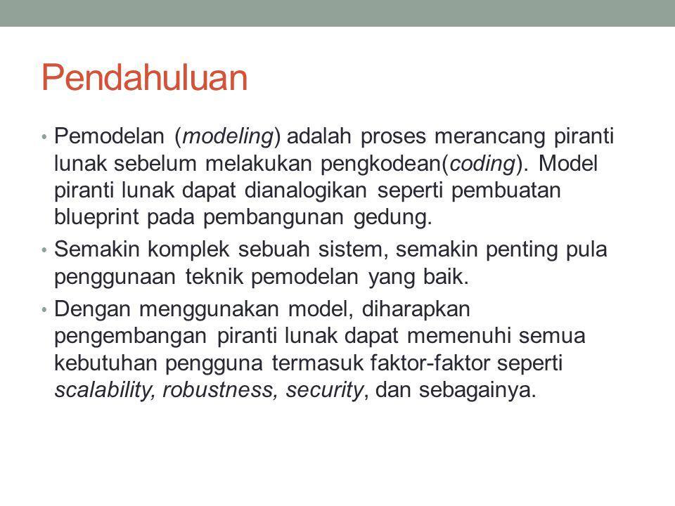 Pendahuluan Pemodelan (modeling) adalah proses merancang piranti lunak sebelum melakukan pengkodean(coding). Model piranti lunak dapat dianalogikan se