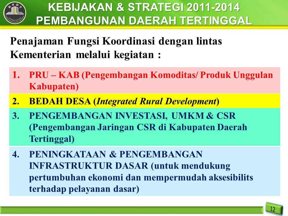 KEBIJAKAN & STRATEGI 2011-2014 PEMBANGUNAN DAERAH TERTINGGAL Penajaman Fungsi Koordinasi dengan lintas Kementerian melalui kegiatan : 2. BEDAH DESA (I