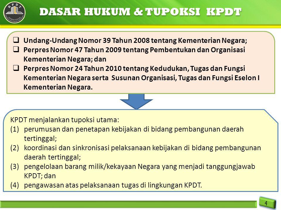 DASAR HUKUM & TUPOKSI KPDT  Undang-Undang Nomor 39 Tahun 2008 tentang Kementerian Negara;  Perpres Nomor 47 Tahun 2009 tentang Pembentukan dan Organ