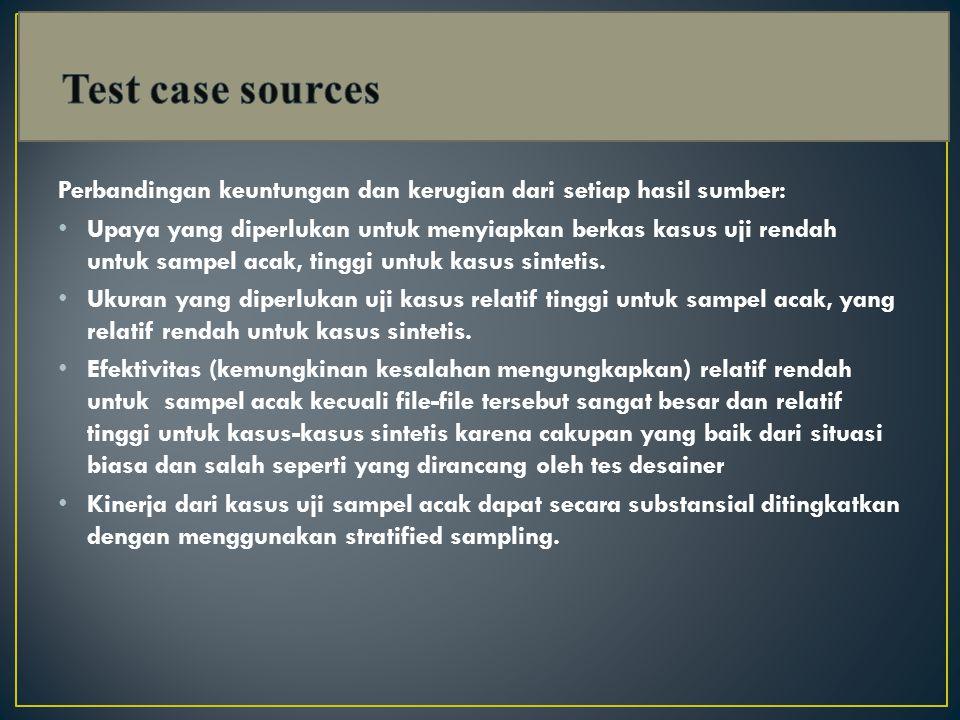 Perbandingan keuntungan dan kerugian dari setiap hasil sumber: Upaya yang diperlukan untuk menyiapkan berkas kasus uji rendah untuk sampel acak, tinggi untuk kasus sintetis.