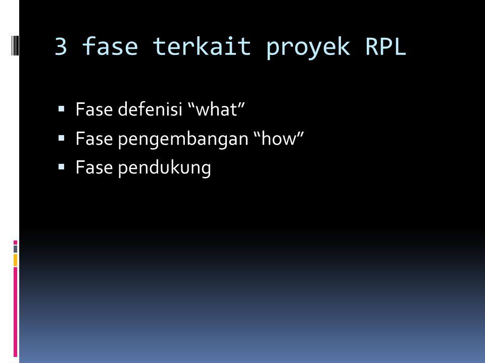 """3 fase terkait proyek RPL  Fase defenisi """"what""""  Fase pengembangan """"how""""  Fase pendukung"""