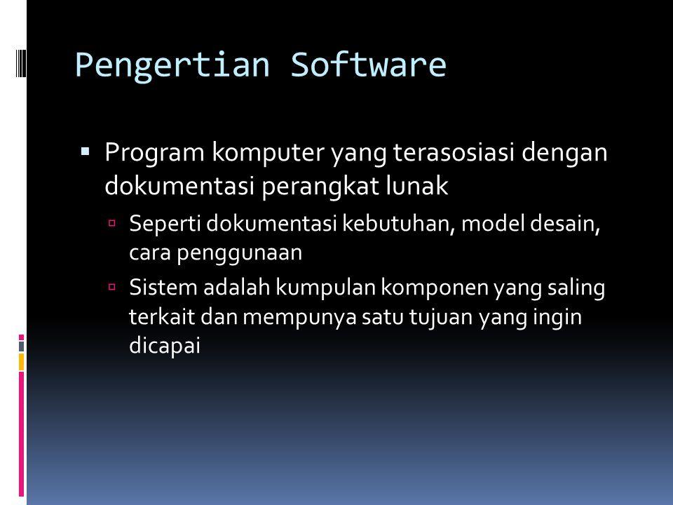 Pengertian Software  Program komputer yang terasosiasi dengan dokumentasi perangkat lunak  Seperti dokumentasi kebutuhan, model desain, cara penggun