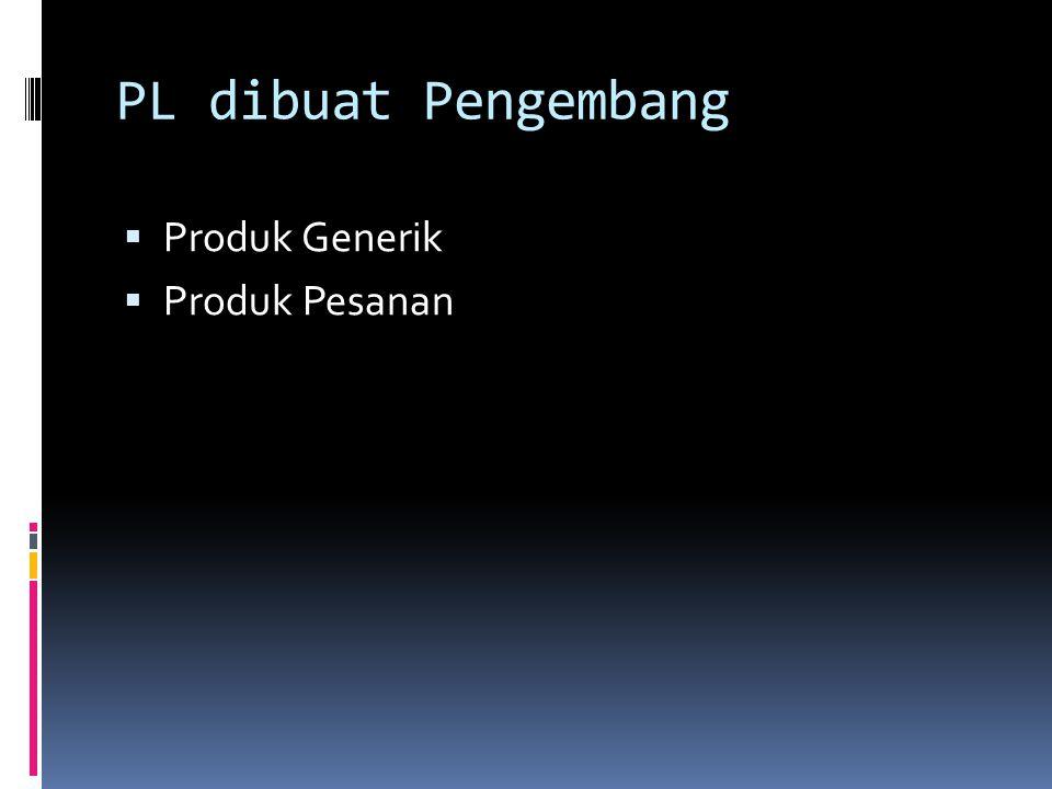 PL dibuat Pengembang  Produk Generik  Produk Pesanan