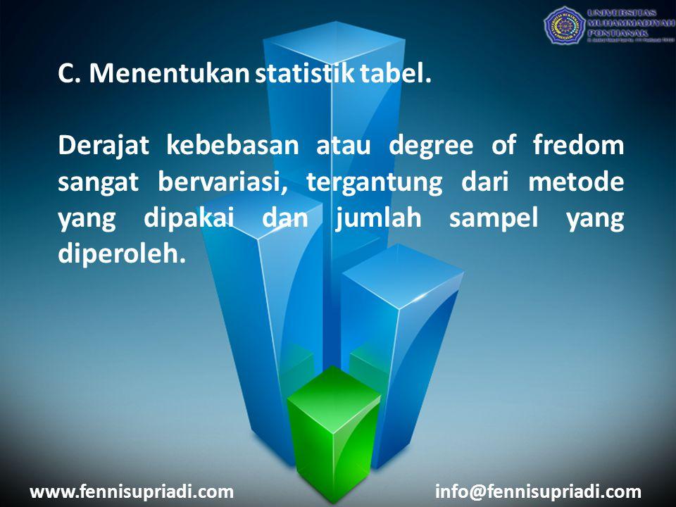 C. Menentukan statistik tabel. Derajat kebebasan atau degree of fredom sangat bervariasi, tergantung dari metode yang dipakai dan jumlah sampel yang d