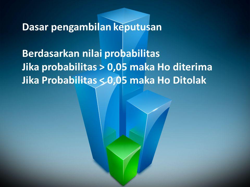 Dasar pengambilan keputusan Berdasarkan nilai probabilitas Jika probabilitas > 0,05 maka Ho diterima Jika Probabilitas < 0,05 maka Ho Ditolak