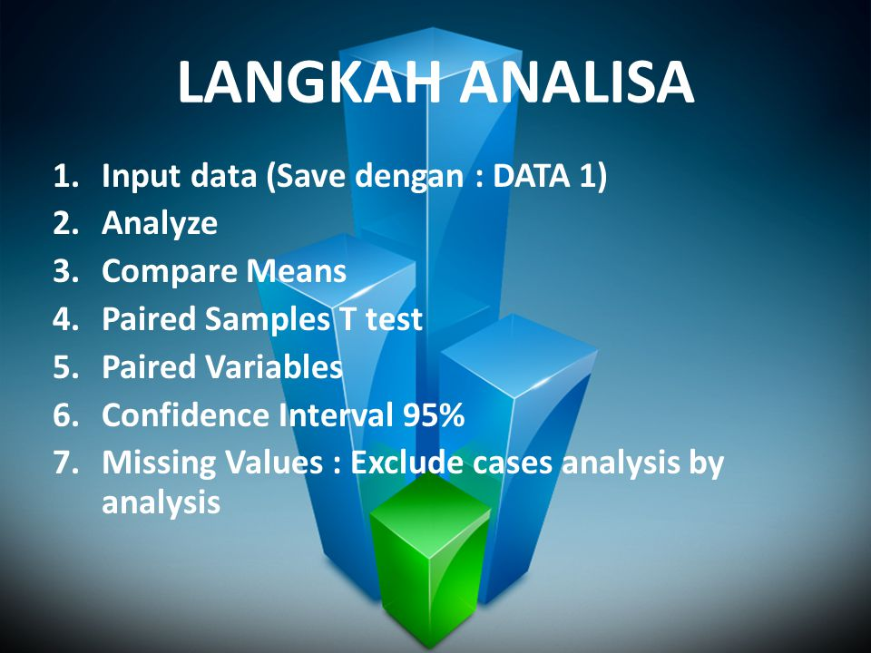 LANGKAH ANALISA 1.Input data (Save dengan : DATA 1) 2.Analyze 3.Compare Means 4.Paired Samples T test 5.Paired Variables 6.Confidence Interval 95% 7.M