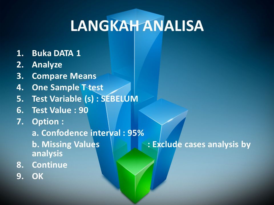 LANGKAH ANALISA 1.Buka DATA 1 2.Analyze 3.Compare Means 4.One Sample T test 5.Test Variable (s) : SEBELUM 6.Test Value : 90 7.Option : a. Confodence i