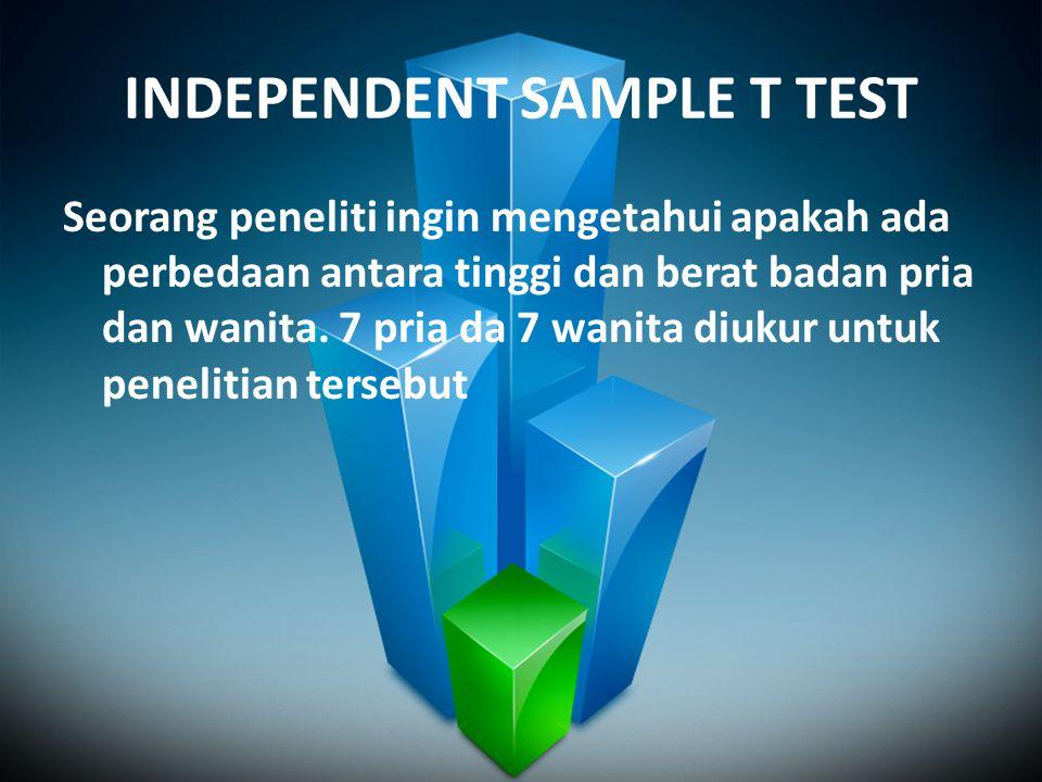 INDEPENDENT SAMPLE T TEST Seorang peneliti ingin mengetahui apakah ada perbedaan antara tinggi dan berat badan pria dan wanita. 7 pria da 7 wanita diu