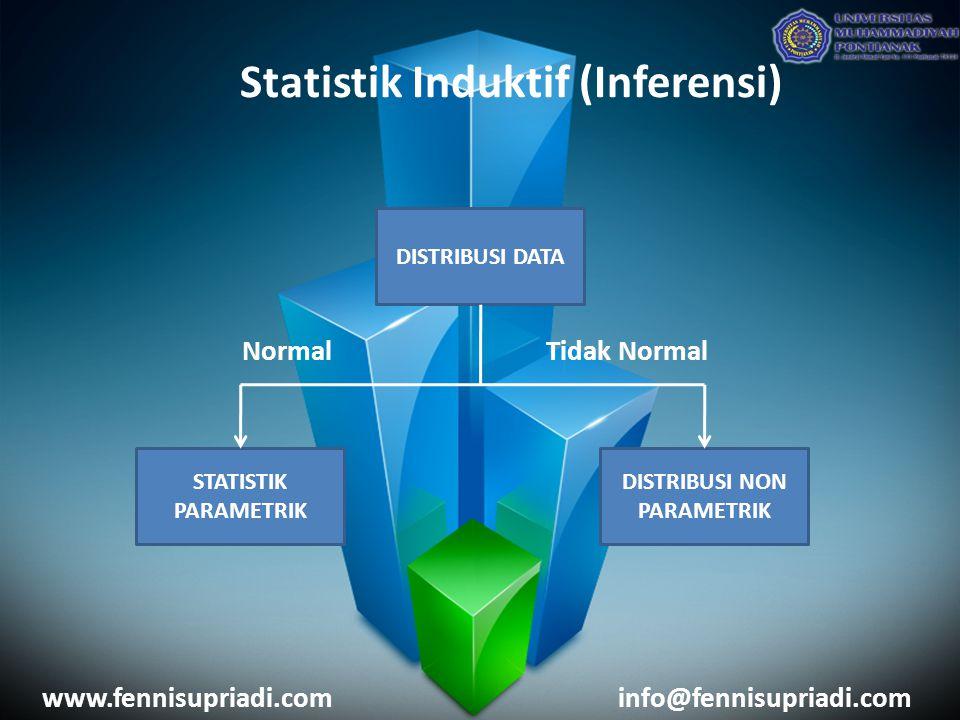 Uji Hipotesis Salah satu kegiatan statistik induktif adalah menguji sebuah hipotesis (dugaan sementara).