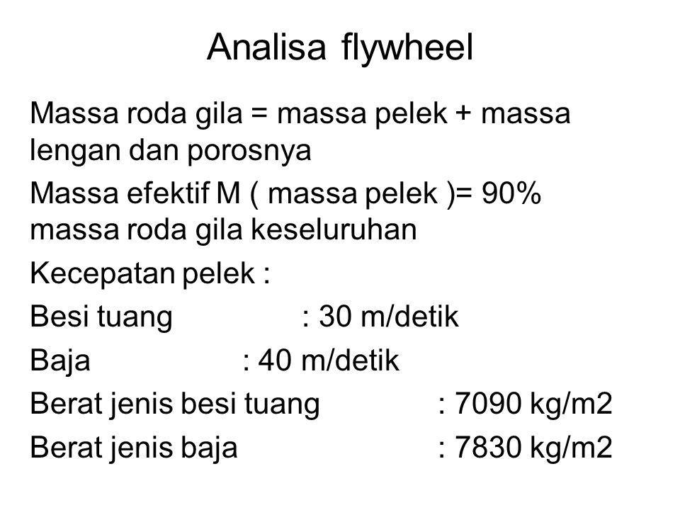 Analisa flywheel Massa roda gila = massa pelek + massa lengan dan porosnya Massa efektif M ( massa pelek )= 90% massa roda gila keseluruhan Kecepatan