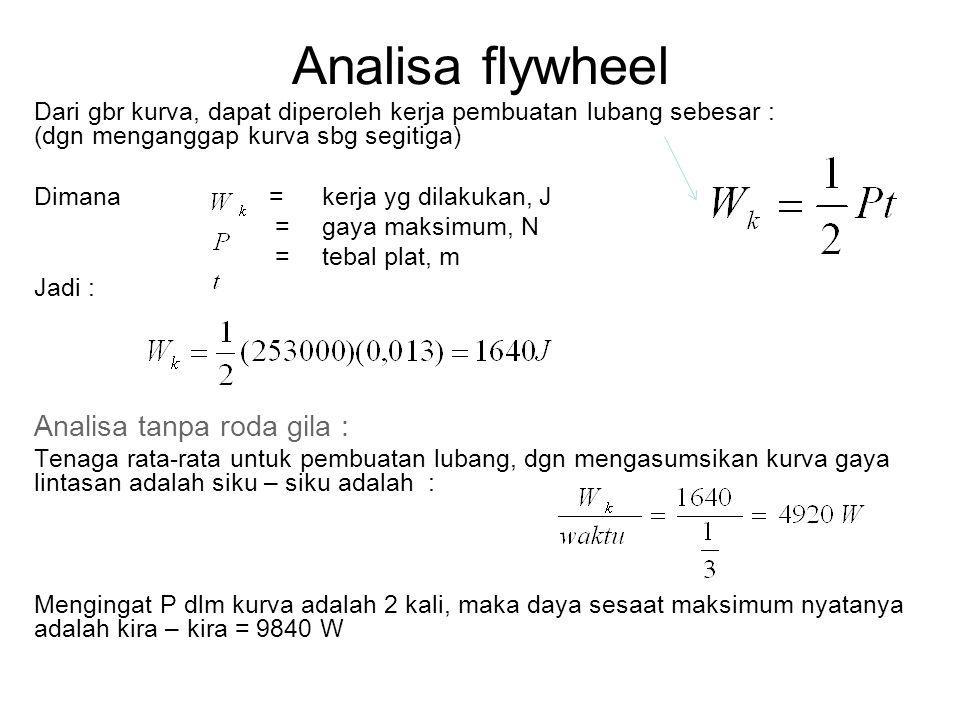 Analisa flywheel Dari gbr kurva, dapat diperoleh kerja pembuatan lubang sebesar : (dgn menganggap kurva sbg segitiga) Dimana =kerja yg dilakukan, J =g