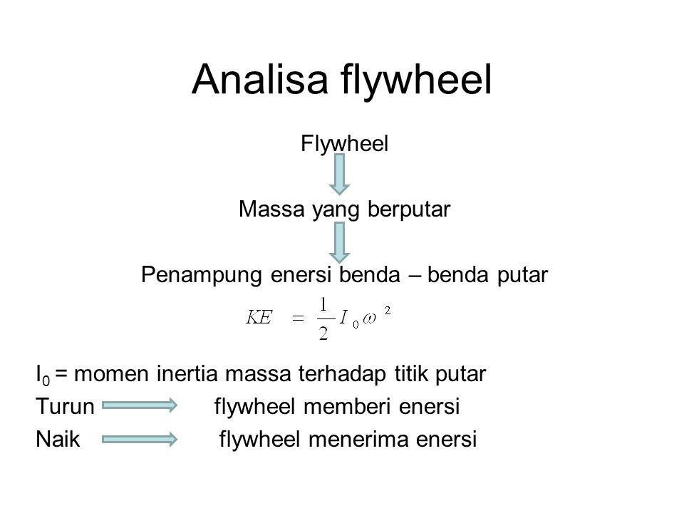 Analisa flywheel Flywheel Massa yang berputar Penampung enersi benda – benda putar I 0 = momen inertia massa terhadap titik putar Turun flywheel membe