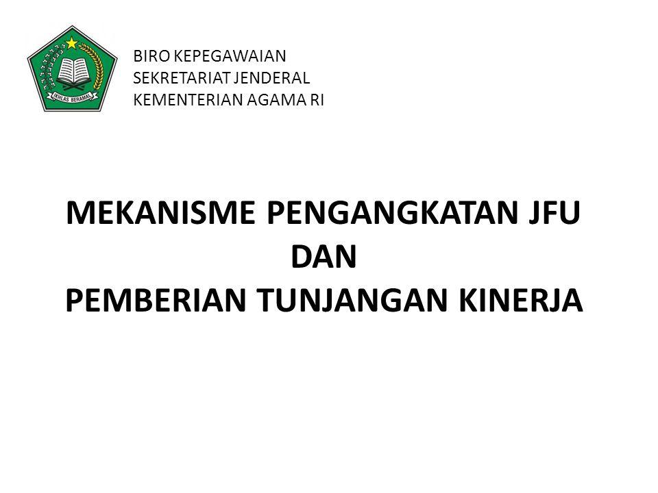 Dasar Hukum Mekanisme Penyelesaian Kelas Jabatan Untuk JFU Ketentuan Pembayaran Tunjangan Kinerja OUT LINE