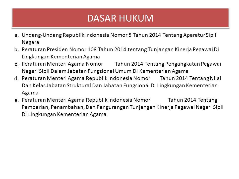DASAR HUKUM a.Undang-Undang Republik Indonesia Nomor 5 Tahun 2014 Tentang Aparatur Sipil Negara b.Peraturan Presiden Nomor 108 Tahun 2014 tentang Tunj