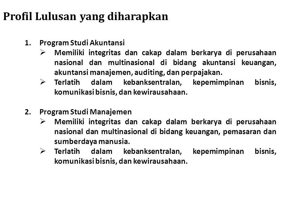 Profil Lulusan yang diharapkan 1.Program Studi Akuntansi  Memiliki integritas dan cakap dalam berkarya di perusahaan nasional dan multinasional di bi