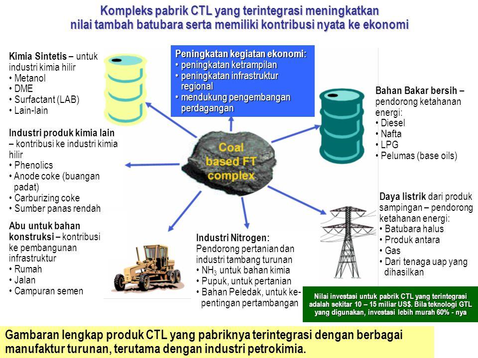 Gambaran lengkap produk CTL yang pabriknya terintegrasi dengan berbagai manufaktur turunan, terutama dengan industri petrokimia. Kompleks pabrik CTL y
