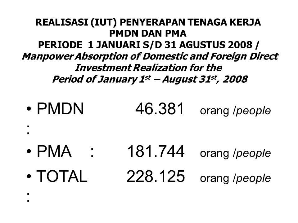 Exhibit Road Map Bahan Bakar Nabati (BBN) Nasional 201020152025 BiodieselReplacing 10% of HSD consumption ~ 2.41 millions KL Replacing 15% of HSD consumption ~ 4.52 millions KL Replacing 20% of HSD consumption ~ 10.22 millions KL BioethanolReplacing 5% of gasoline consumption ~ 1.48 millions KL Replacing 10% of gasoline consumption ~ 2.78 millions KL Replacing 15% of gasoline consumption ~ 6.28 millions KL Biooil: - biokerosene - pure palm oil - 1 million KL - 0.4 million KL for electric power - 1.8 millions KL - 0.74 million KL for electric power - 4.07 millions KL - 1.69 million KL for electric power BiofuelsContribute to 2% national energy mix scenario ~ 5.29 millions KL Contribute to 3% national energy mix scenario ~ 9.84 millions KL Contribute to 6% national energy mix scenario ~ 22.26 millions KL Source: National Team for Biofuels, 2007