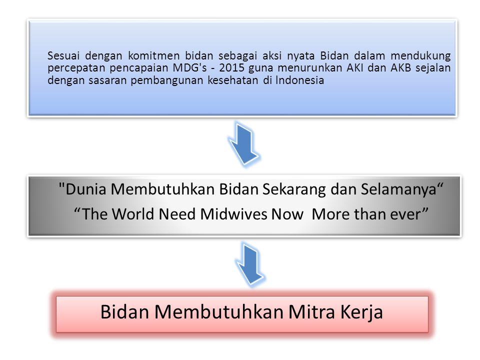 Sesuai dengan komitmen bidan sebagai aksi nyata Bidan dalam mendukung percepatan pencapaian MDG's - 2015 guna menurunkan AKI dan AKB sejalan dengan sa
