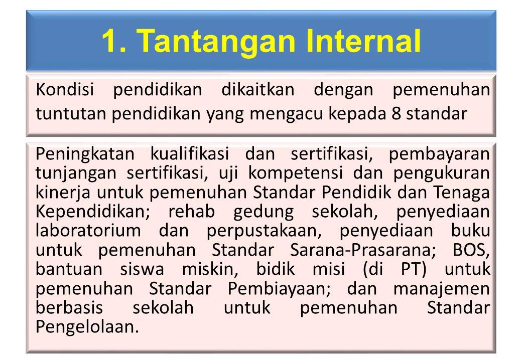 1. Tantangan Internal Kondisi pendidikan dikaitkan dengan pemenuhan tuntutan pendidikan yang mengacu kepada 8 standar Peningkatan kualifikasi dan sert