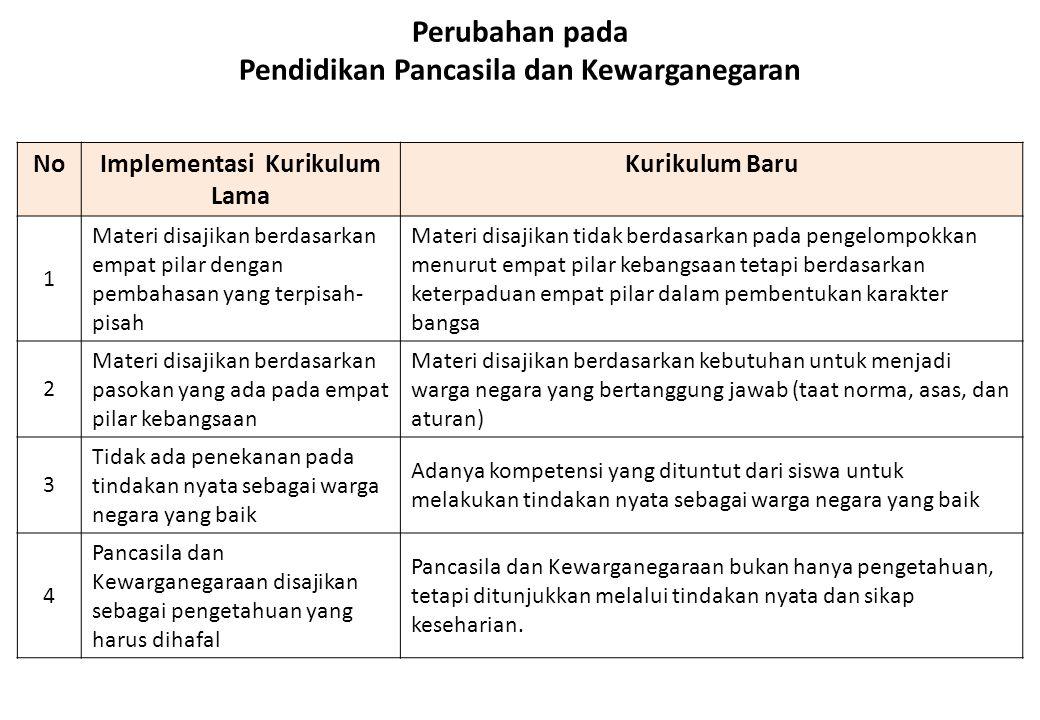 Perubahan pada Pendidikan Pancasila dan Kewarganegaran NoImplementasi Kurikulum Lama Kurikulum Baru 1 Materi disajikan berdasarkan empat pilar dengan