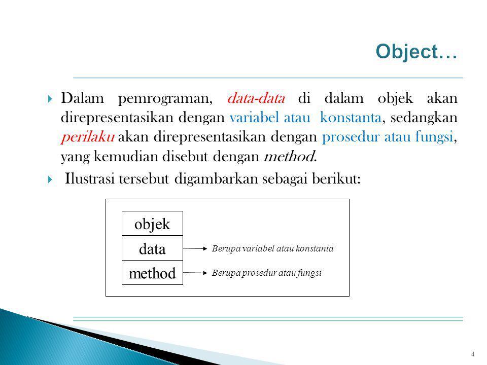  Dalam pemrograman, data-data di dalam objek akan direpresentasikan dengan variabel atau konstanta, sedangkan perilaku akan direpresentasikan dengan prosedur atau fungsi, yang kemudian disebut dengan method.