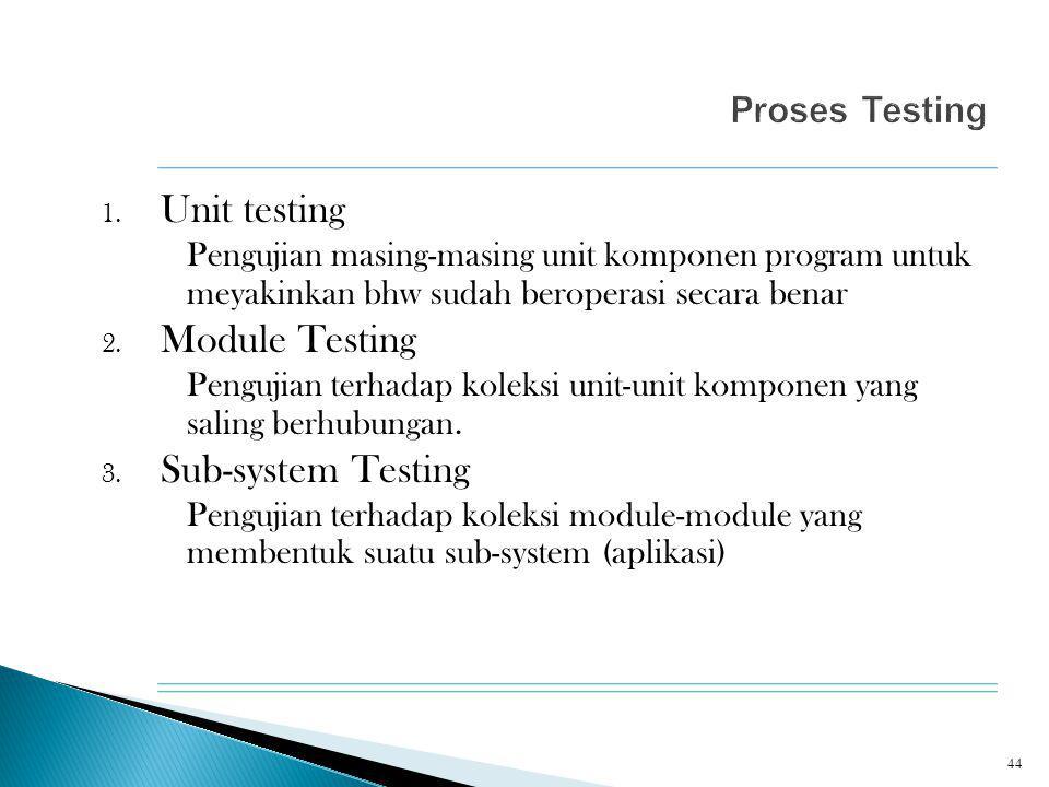 1. Unit testing Pengujian masing-masing unit komponen program untuk meyakinkan bhw sudah beroperasi secara benar 2. Module Testing Pengujian terhadap