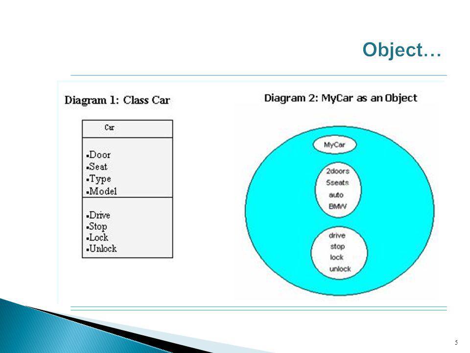  Istilah yg masih berkaitan erat dgn objek adalah kelas.