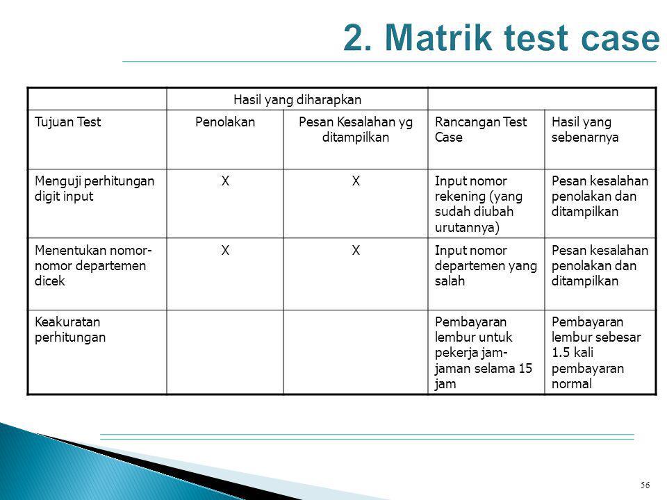 56 Hasil yang diharapkan Tujuan TestPenolakanPesan Kesalahan yg ditampilkan Rancangan Test Case Hasil yang sebenarnya Menguji perhitungan digit input