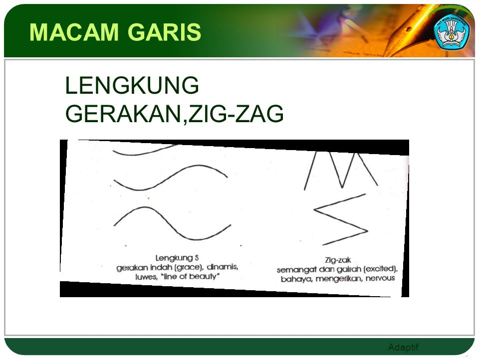 Adaptif MACAM GARIS LENGKUNG GERAKAN,ZIG-ZAG