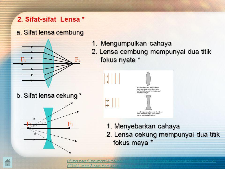 Lensa adalah zat optik ( benda bening ) yang dibatasi oleh dua bidang lengkung atau satu bidang lengkung dan satu bidang datar Bikonveks (cembung rangkap) Plankonveks (datar cembung) Konveks konkav (cembung cekung) Bikonkaf (cekung rangkap) Plankonkaf ( datar cekung ) Konkaf konveks (cekung cembung) A.