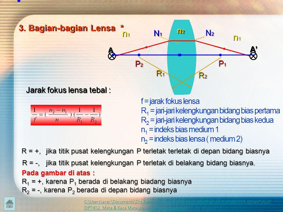 F1F1 F2F2 F2F2 F1F1 1.Menyebarkan cahaya 1. Menyebarkan cahaya 2.