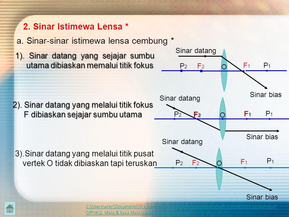 3. Bagian-bagian Lensa * 3.