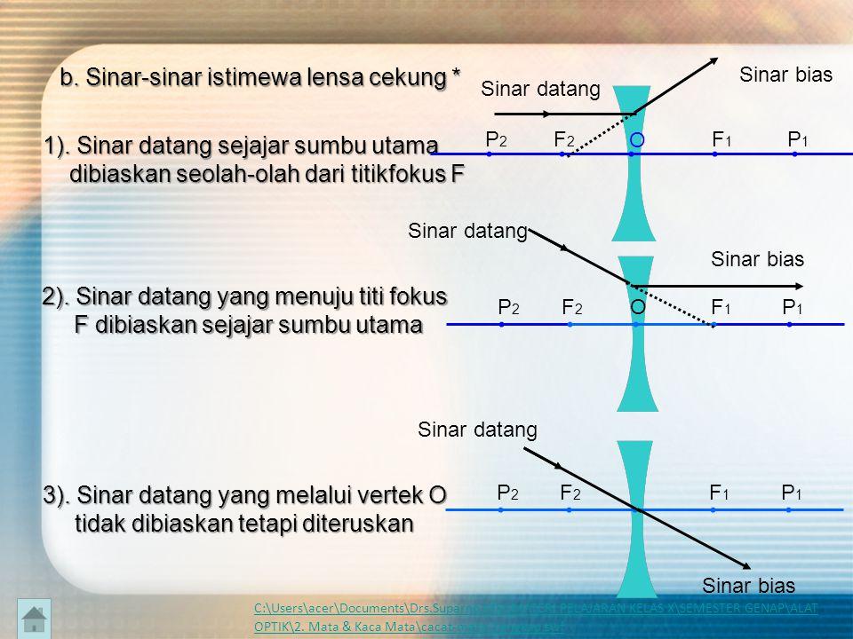 1). Sinar datang yang sejajar sumbu utama dibiaskan memalui titik fokus 2).