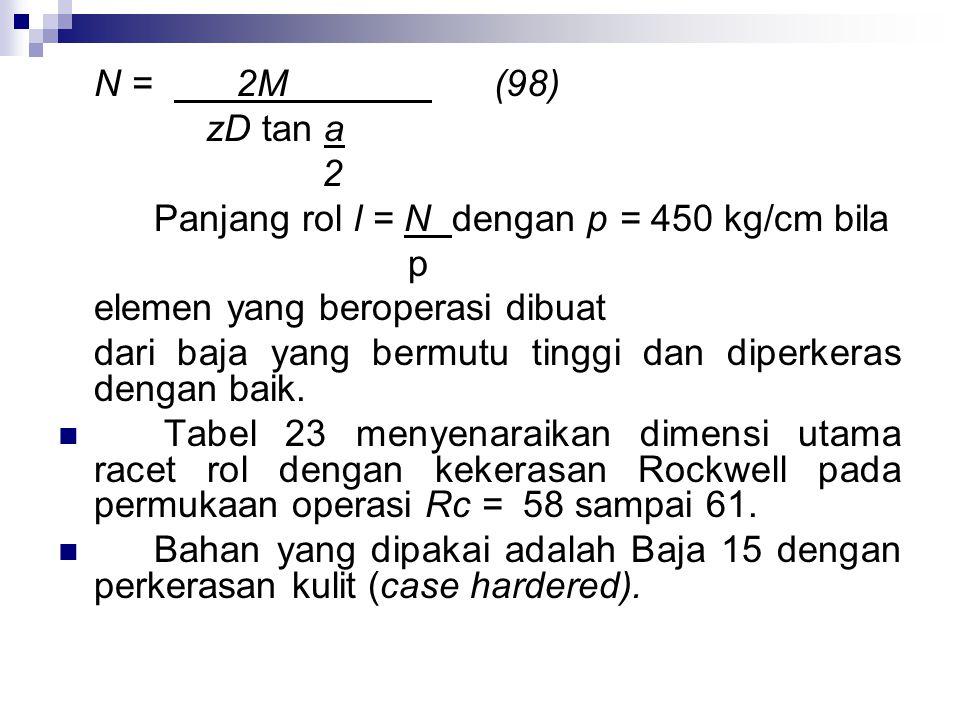 Momem gaya yang ditransmisikan adalah : M = zμN D 2 dengan : z = jumlah rol (biasanya z = 4). Koefisien gesek μ ≈ 0,06. Bila μ = tan p > tan α kita da