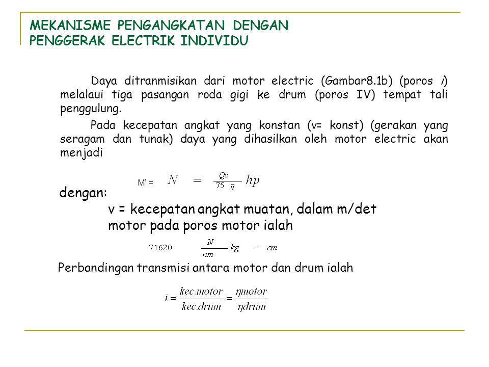 Efisiensi total mekanisme (untuk diagram gambar 8.1a) ialah: drumroda gigi puli = efisiensi puli drum = efisiensi drum pul i 3 = roda gigi = efisiensi satu pasangan roda gigi perbandingan transmisi total mekanisme ditentukan dengan perbandingan berikut == I = Dengan puli yang ada,bobot muatan Q yang harus dilawan oleh tarikan tali (Gambar 81a).