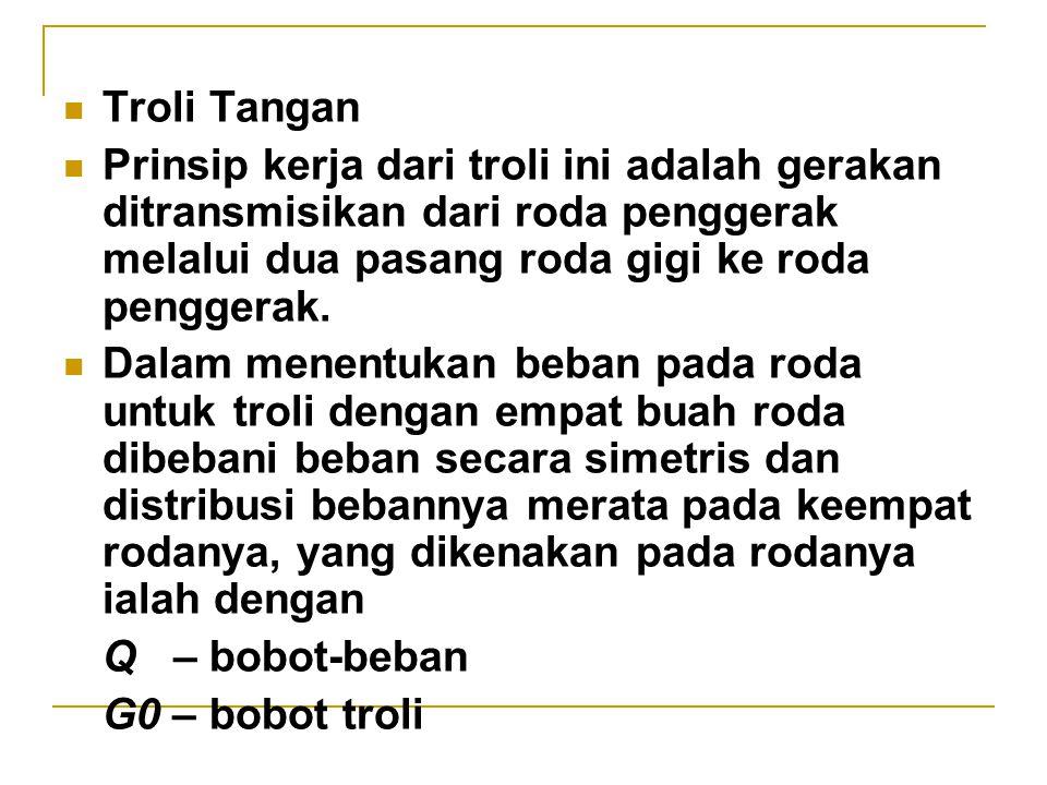 Elemen-elemen berikut digunakan pada mekanisme penggerak troli tanpa tergantung pada desainnya :  Motor atau roda penggerak pada penggerak tangan. 