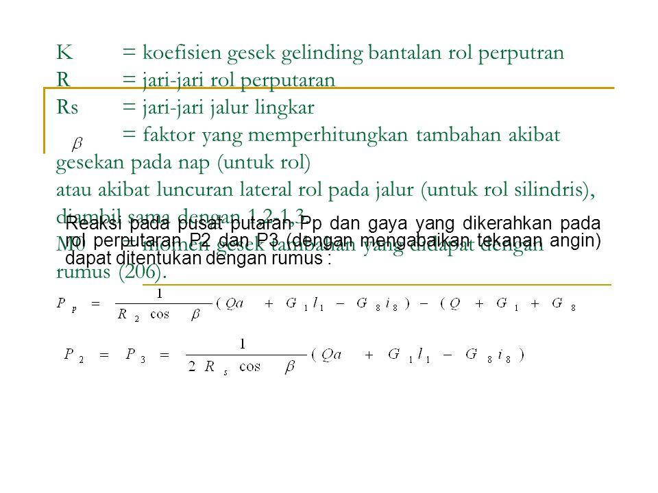dengan : W = tahanan terhadap putaran ujung lengan tiang a = jangkauan tiang lengan Pp = gaya reaksi vertikal pada pusat putaran µ1 = koefisien gesek pada bantalan dorong pusat puteran r dan r0= diameter luar dan dalam bantuan dorong pusat putaran P2 dan P1= gaya-gaya yang bekerja pada rol perputaran depan µ= koefisien gesek luncur pada bus bantalan rol perputaran d= diameter bus bantalan pada rol perputaran Gambar 208