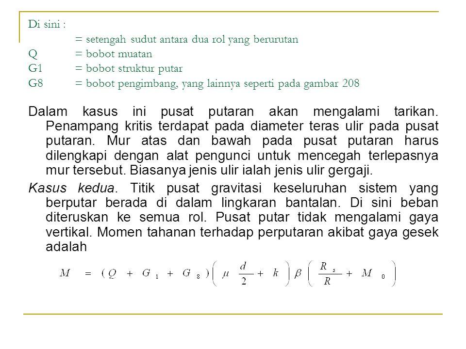 K= koefisien gesek gelinding bantalan rol perputran R= jari-jari rol perputaran Rs= jari-jari jalur lingkar = faktor yang memperhitungkan tambahan aki