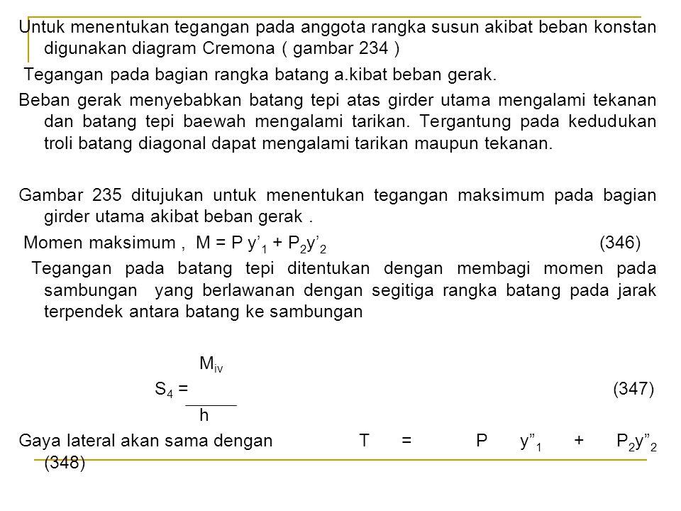 K – koefisien yang memperhitungkan lubang pada lantai ~ 0,5. Biasanya lebar lantai dioambil sebesar 800; 1.000; 12.000. 5) bobot penopang silang G cr-