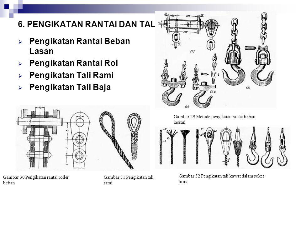 Gambar 28 menunjukan faktor-faktor utama yang mempengaruhi mutu tali kawat baja