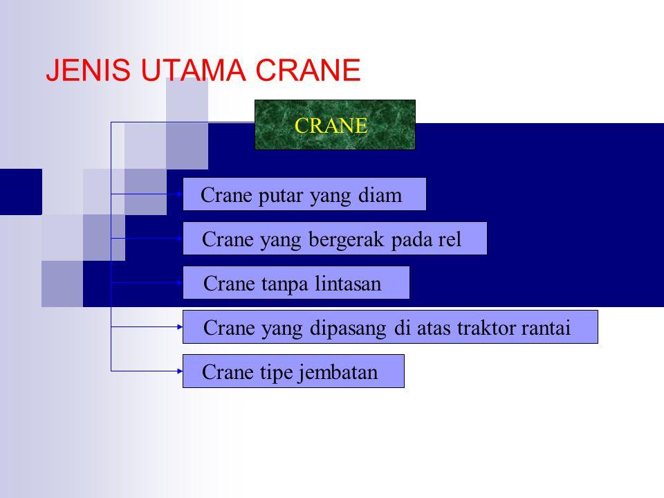TIPE UTAMA ALAT PENGANGKAT ALAT PENGANGKAT Mesin pengangkatCraneElevator